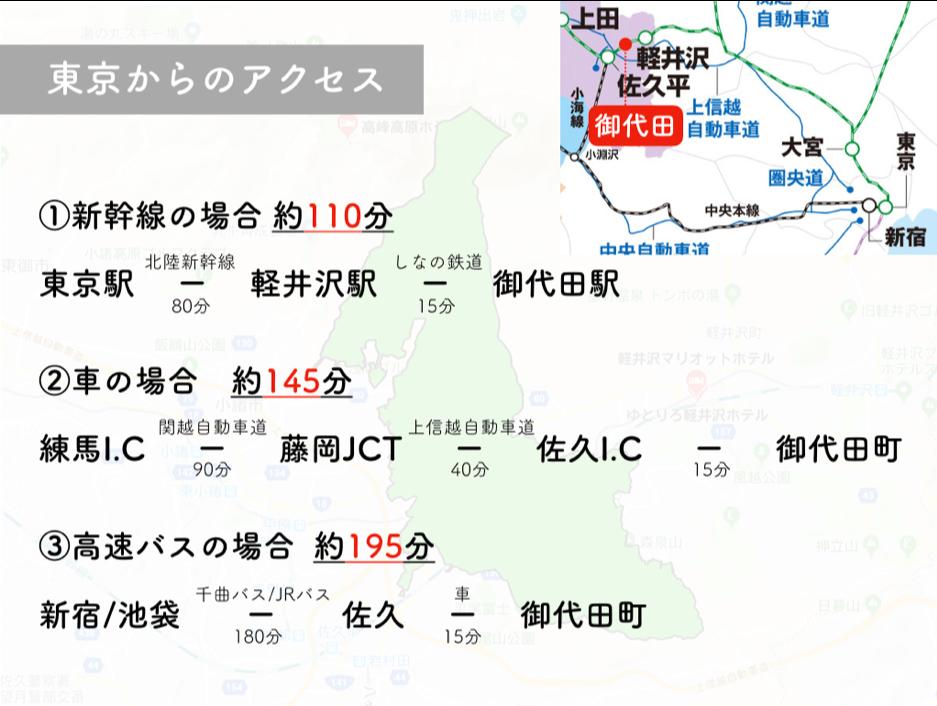 東京からのアクセス
